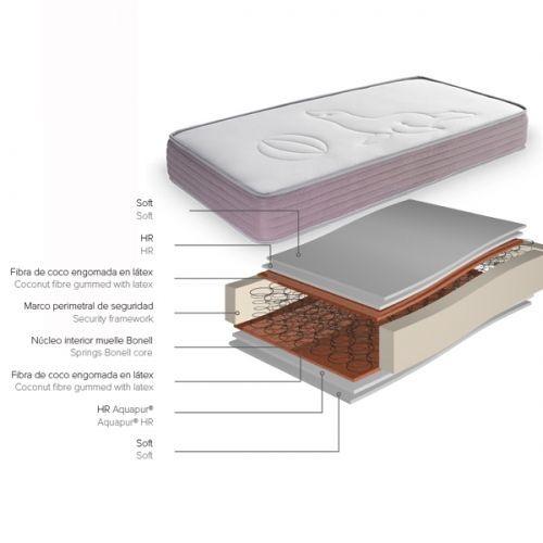 http://www.babymoon.es/11078-thickbox/bertha-colchon-muelles-confort-120-x-60-soraya.jpg
