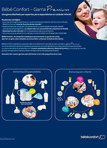 Catálogo BebeConfort Premium 2015