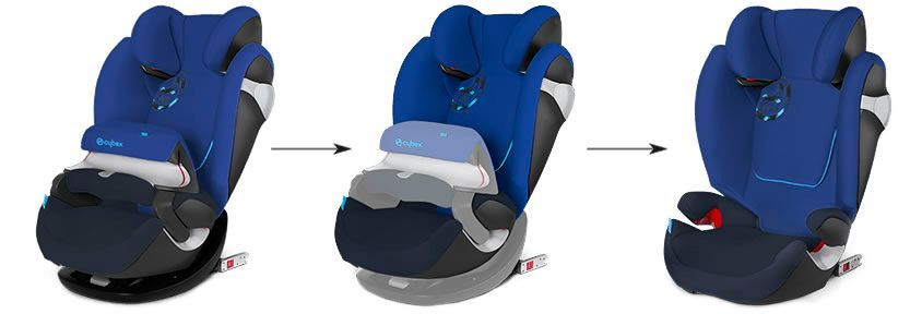 b3254bfeb8fe Otros de sus beneficios de la Pallas M-fix, incluye el patentado  reposacabezas de inclinación ajustable al sueño del bebé.